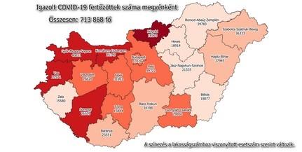 Ismét több mint háromszáz új fertőzött van Baranyában